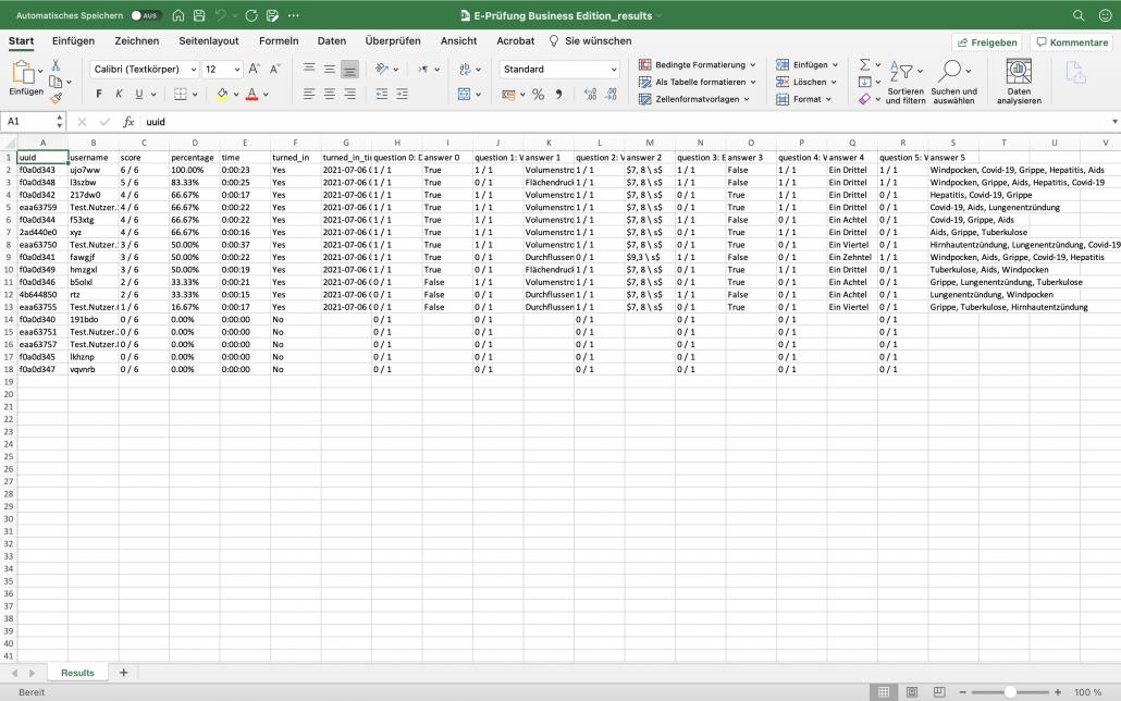 Ergebnisse Prüfung:Wettbewerb PDF zeigen